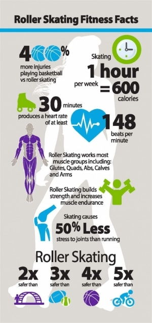 skateboarding health and fitness
