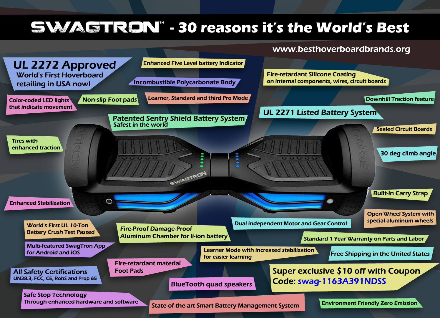 SwagTron1 infographic-30 reason why you choose