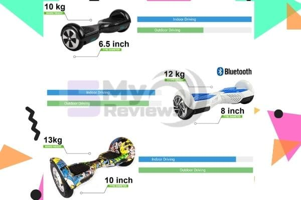 hoverboard wheel sizes