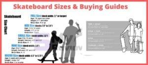 Skateboard Sizes Guide