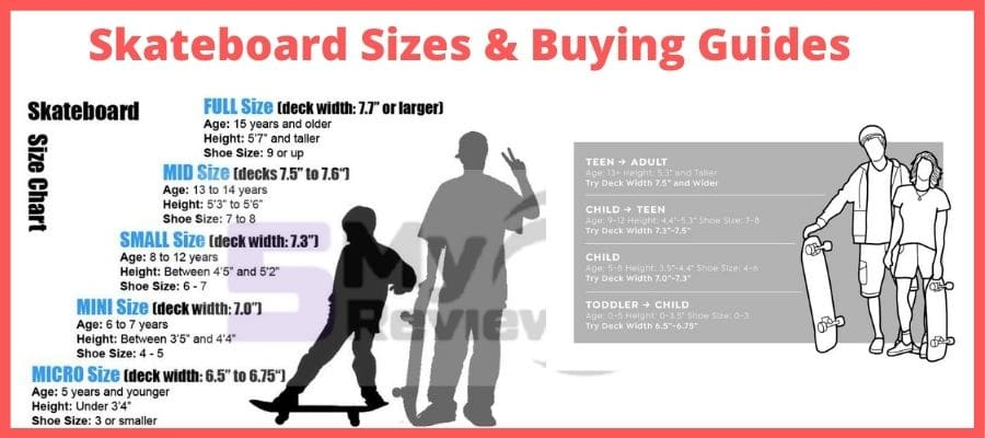 Skateboard Sizes Guide